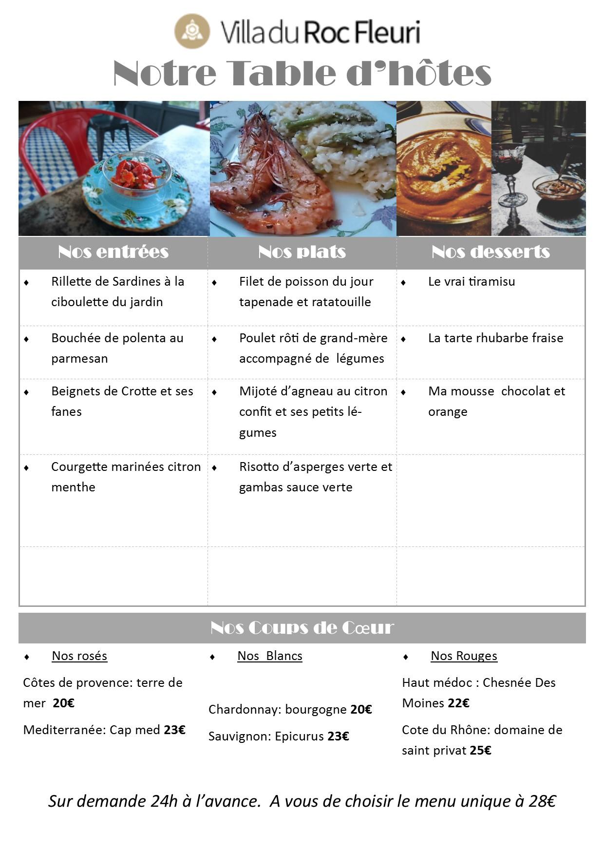 Composition menu